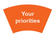 You are on the Your priorities page