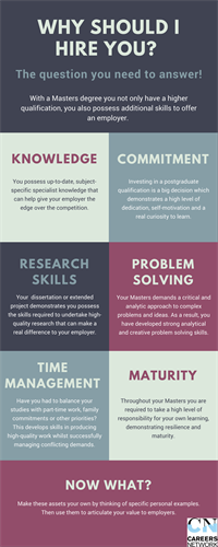 Why should I hire you infographic - please see transcript below