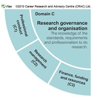 vitae-researcher-development-framework-rdf-domain-c