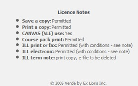 An image showing the information that is displayed when the 'I' Licence Information icon is clicked.  The image shows; Licences Notes. Save a copy:permitted. Print a copy: permitted. CANVAS (VLE)use: yes. Course pack print: permitted. ILL print or fax: Pe