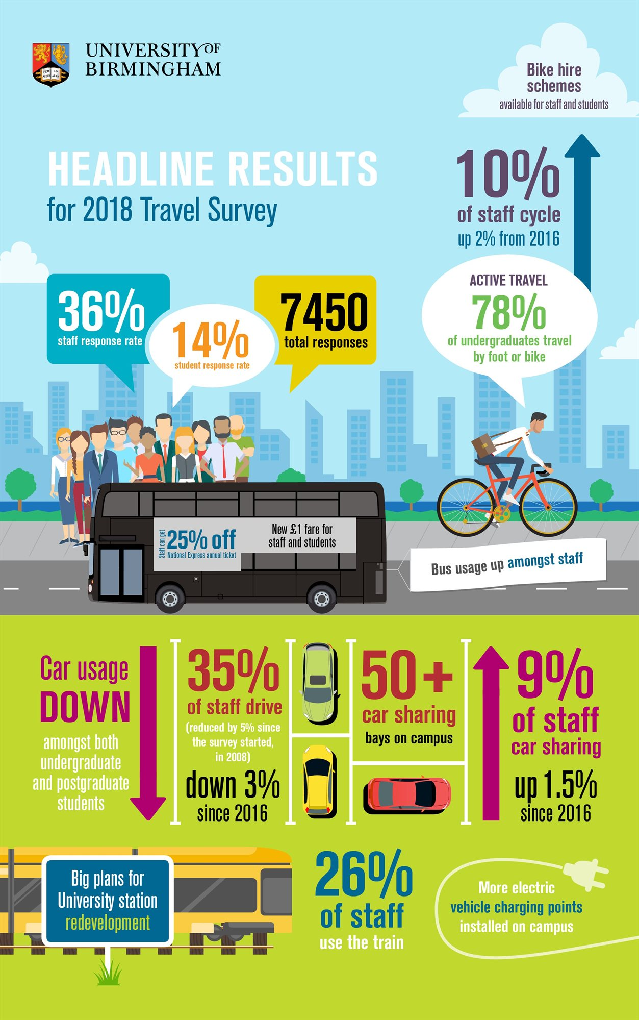 18585 Travel Survey Infographic AW