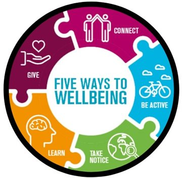 Coss Wellbeing Week 2018
